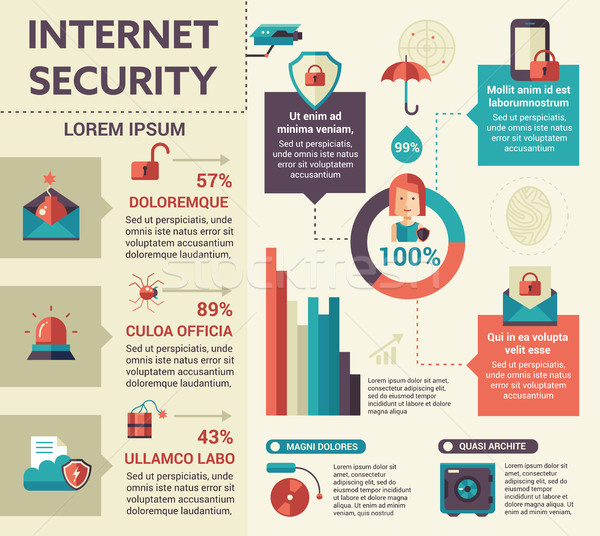 Internet Security - poster, brochure cover template Stock photo © Decorwithme