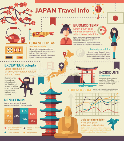 Japan Travel Info - poster, brochure cover template Stock photo © Decorwithme