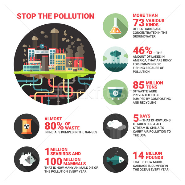Stock photo: Stop the pollution poster. Flat design ecology icons, infographics elements