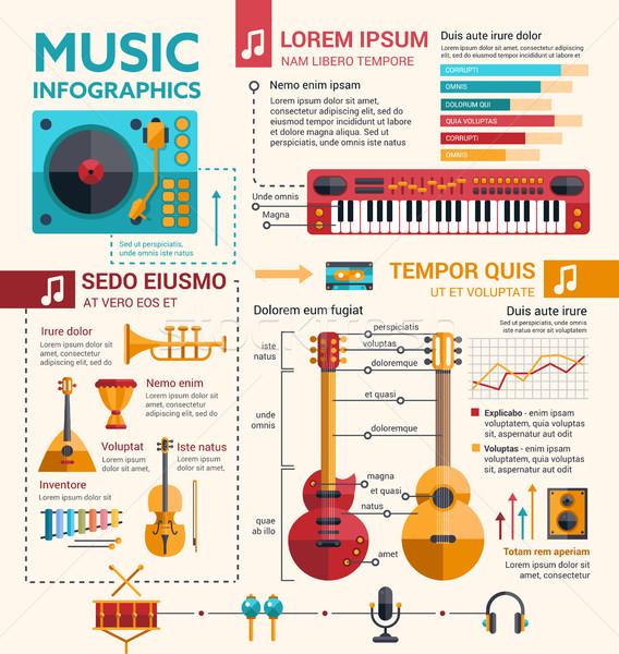 Különböző zene sablon infografika terv illusztráció Stock fotó © Decorwithme