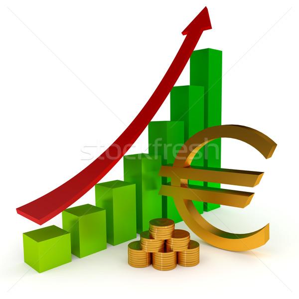 Euros signo diagrama negocios 3d blanco Foto stock © dengess