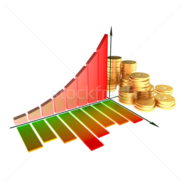 Grafiek gouden munten business geld achtergrond Stockfoto © dengess