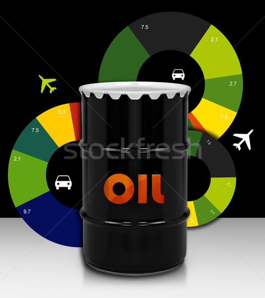 нефть баррель нефть белый изолированный бизнеса Сток-фото © designsstock