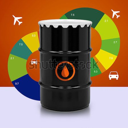 Petroleum Barrel  Stock photo © designsstock