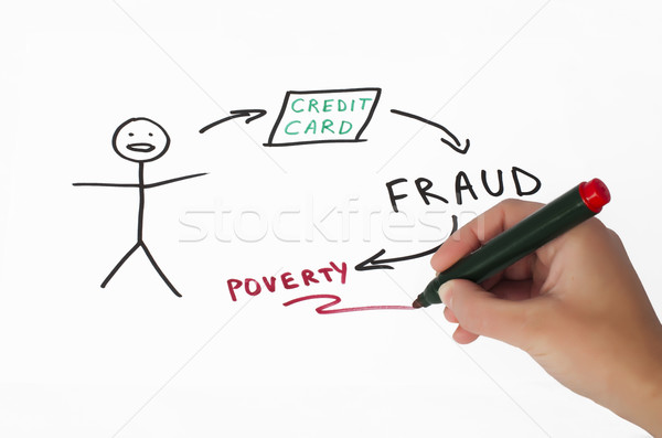 Credit card fraud conception illustration over white Stock photo © deyangeorgiev
