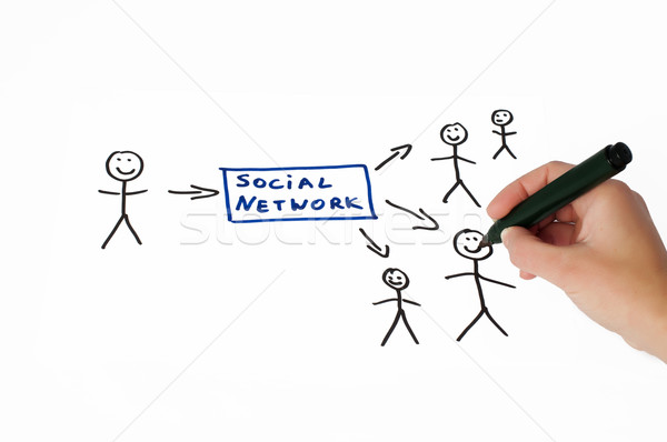 Social network conception text over white. Stock photo © deyangeorgiev