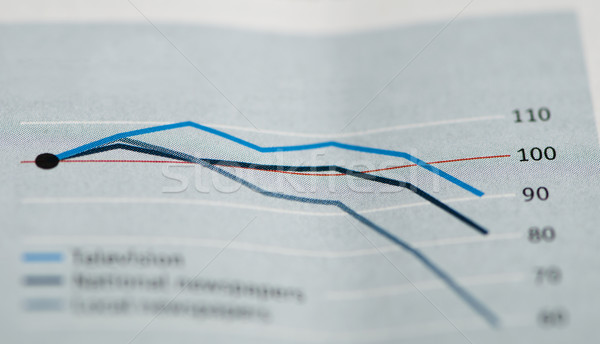 Közgazdaságtan grafikon újság toll vállalati jövő Stock fotó © deyangeorgiev