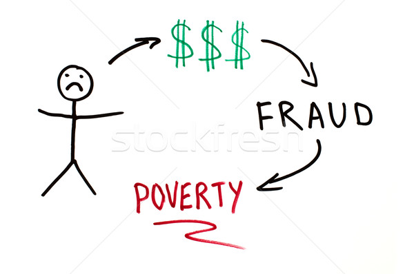 Money fraud conception illustration Stock photo © deyangeorgiev