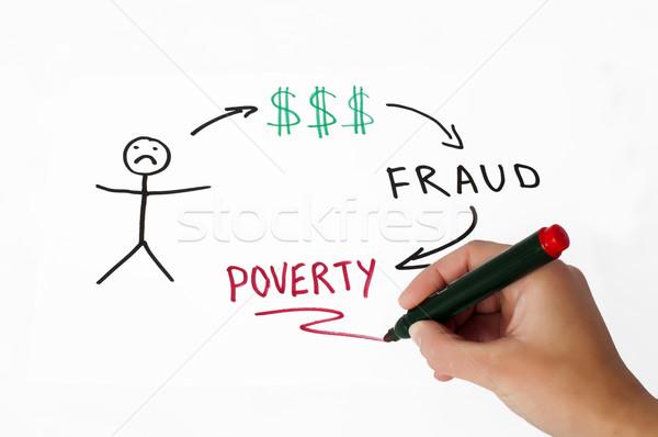 Dinero fraude ilustración blanco mano negocios Foto stock © deyangeorgiev