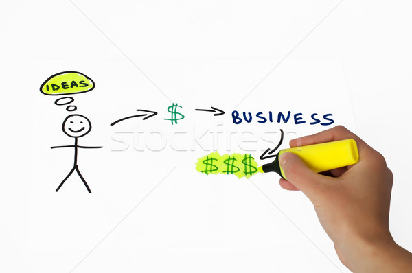 Business and investment conception Stock photo © deyangeorgiev