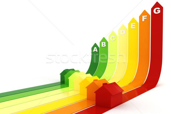 3d, Energy efficiency concept, on white background Stock photo © digitalgenetics