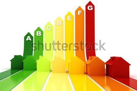 3d energy rating graph, on white background Stock photo © digitalgenetics