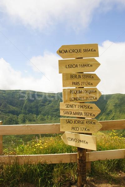 Signo cantar ciudades mundo viaje información Foto stock © dinozzaver