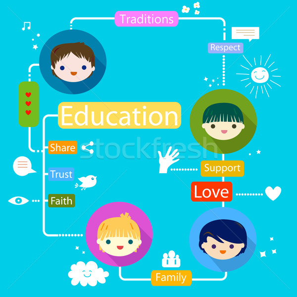 kids education infographic Stock photo © dip