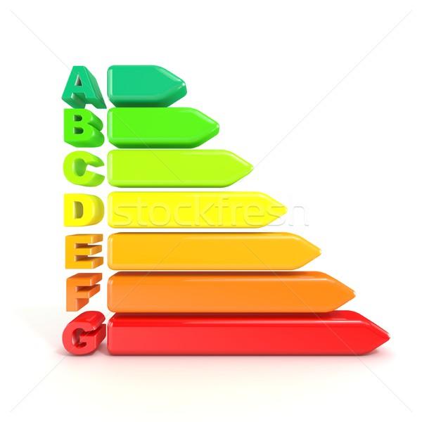 3d la eficiencia energética tabla aislado blanco construcción Foto stock © djmilic