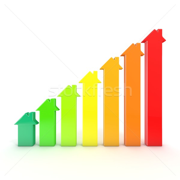 Energy efficiency graph bars represented as houses. 3D Stock photo © djmilic