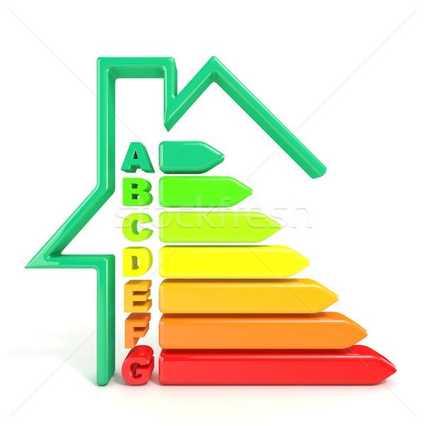 3D illustration of energy efficiency symbol Stock photo © djmilic