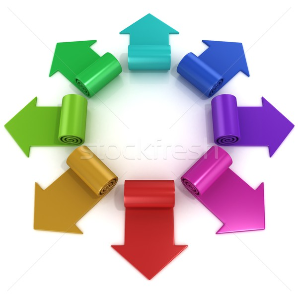 Rainbow spiral arrows directed of the center Stock photo © djmilic