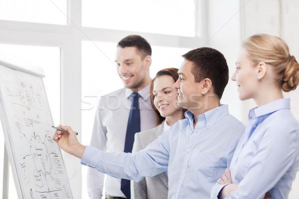 üzleti csapat megbeszél valami iroda üzlet oktatás Stock fotó © dolgachov