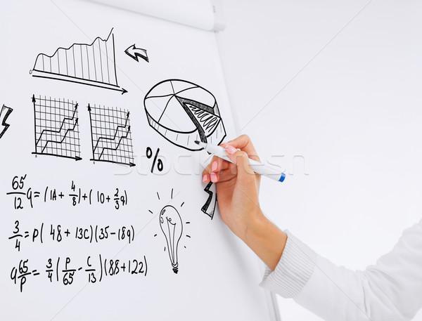 üzletasszony rajz terv tábla üzlet iroda Stock fotó © dolgachov