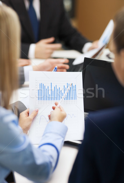 close up of chats, laptop and graphs in office Stock photo © dolgachov