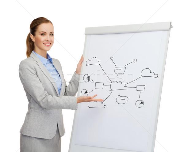Photo stock: Souriant · femme · d'affaires · permanent · affaires · éducation · bureau