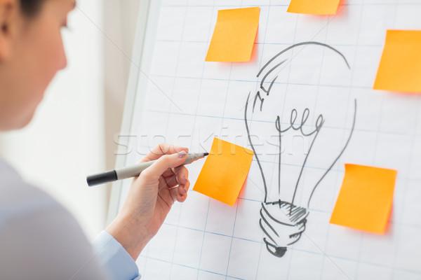 Közelkép nő villanykörte matricák üzletemberek ötlet Stock fotó © dolgachov