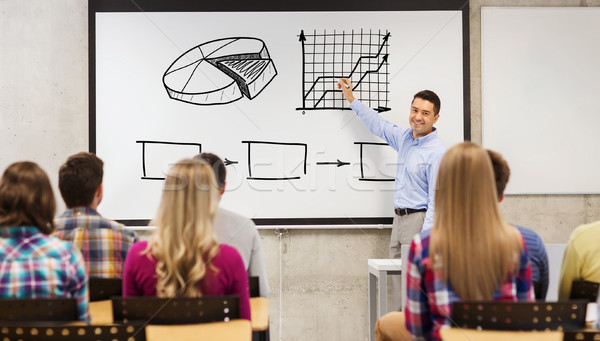 group of students and happy teacher at white board Stock photo © dolgachov