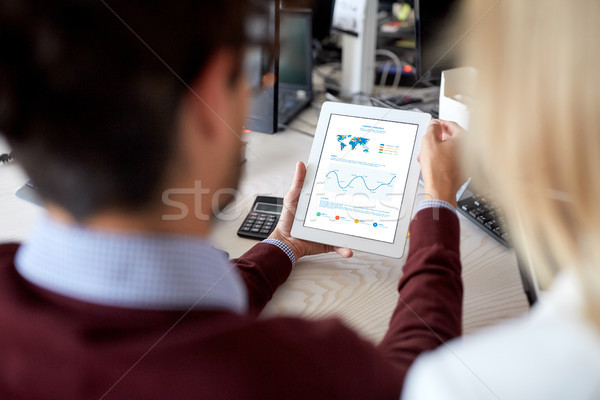business team with charts on tablet pc at office Stock photo © dolgachov