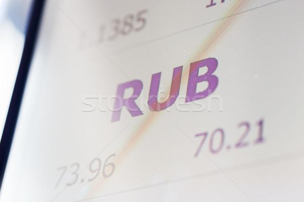 Digitale display valuta uitwisseling financieren geld Stockfoto © dolgachov