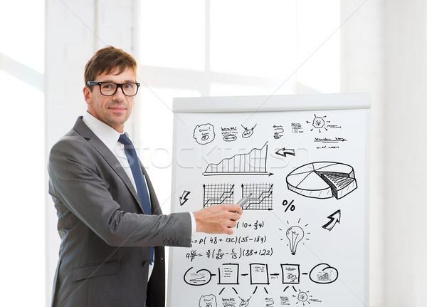 businessman pointing to plan on flip board Stock photo © dolgachov