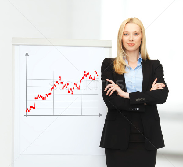 Femme d'affaires paperboard forex graphique gens d'affaires éducation Photo stock © dolgachov