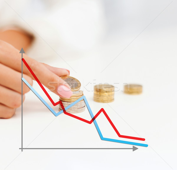 close up of female hand with euro coins and graph Stock photo © dolgachov