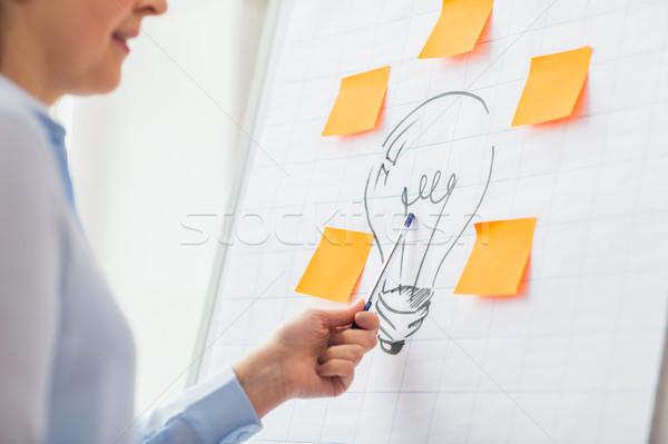 Photo stock: Femme · pointant · ampoule · dessin · gens · d'affaires