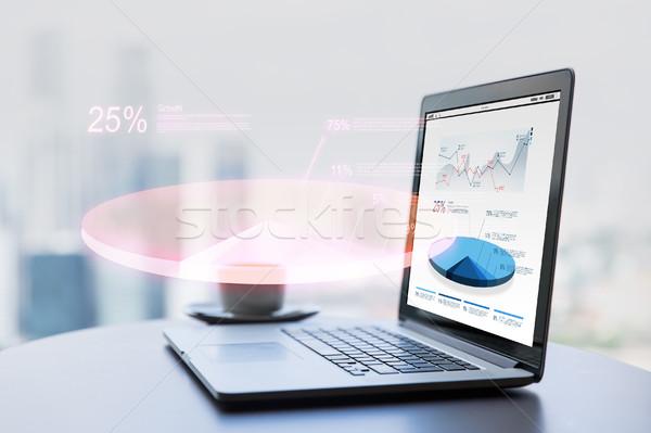 Portátil taza de café oficina mesa tecnología Foto stock © dolgachov