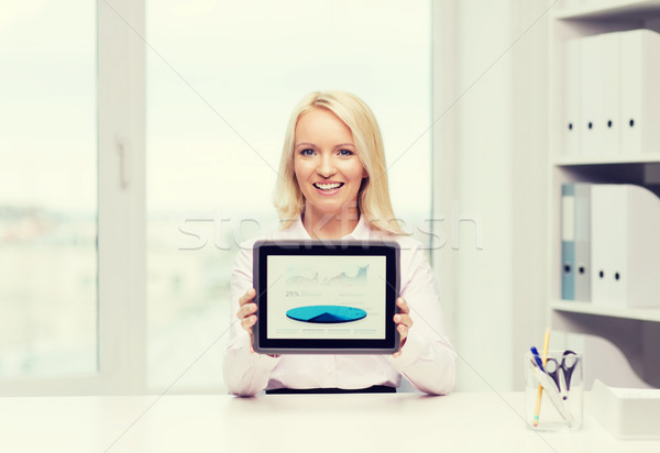 smiling businesswoman or student with tablet pc Stock photo © dolgachov