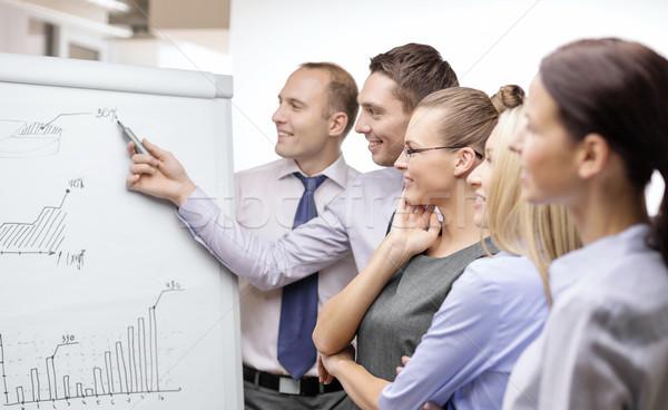 üzleti csapat tábla megbeszélés üzlet iroda mosolyog Stock fotó © dolgachov