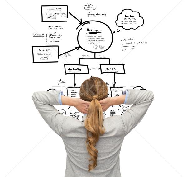 üzletasszony tanár öltöny hát üzlet oktatás Stock fotó © dolgachov