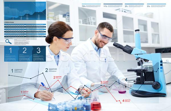 Scienziati appunti microscopio Lab scienza chimica Foto d'archivio © dolgachov
