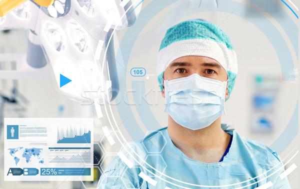 хирург операционные комнаты больницу хирургии медицина люди Сток-фото © dolgachov