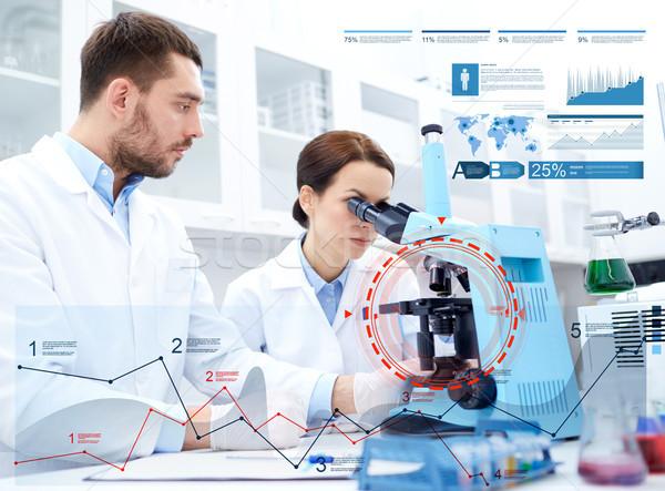 Tudósok mikroszkóp készít kutatás labor tudomány Stock fotó © dolgachov