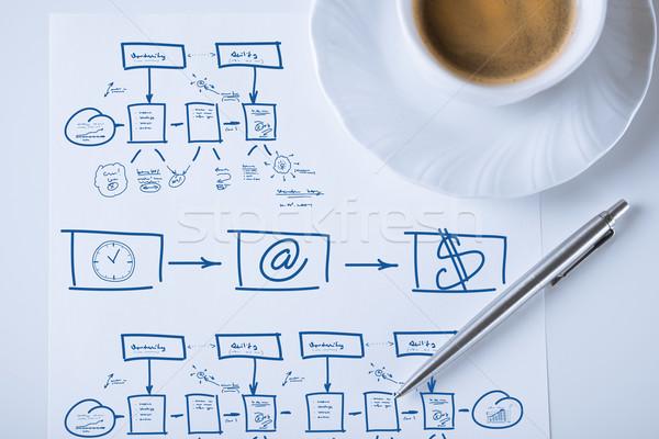 üzlet terv csésze kávé oktatás tervez Stock fotó © dolgachov