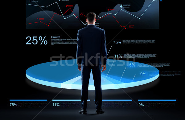 Zakenman virtueel grafiek hologram zakenlieden statistiek Stockfoto © dolgachov