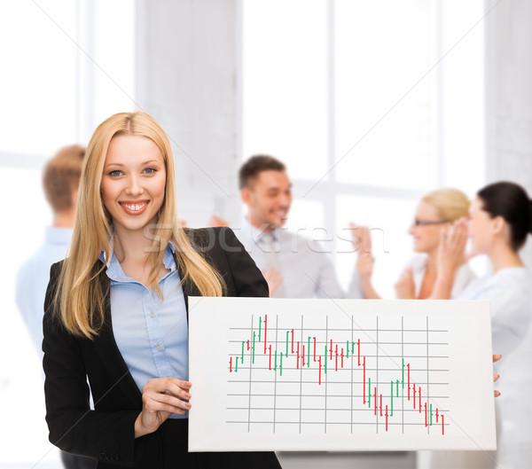 üzletasszony tábla forex diagram üzlet pénz Stock fotó © dolgachov
