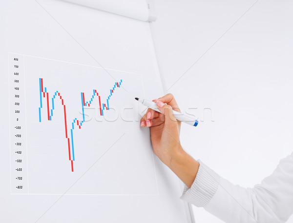 деловая женщина рисунок forex диаграммы совета бизнеса Сток-фото © dolgachov