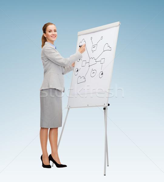 smiling businesswoman writing on flip board Stock photo © dolgachov