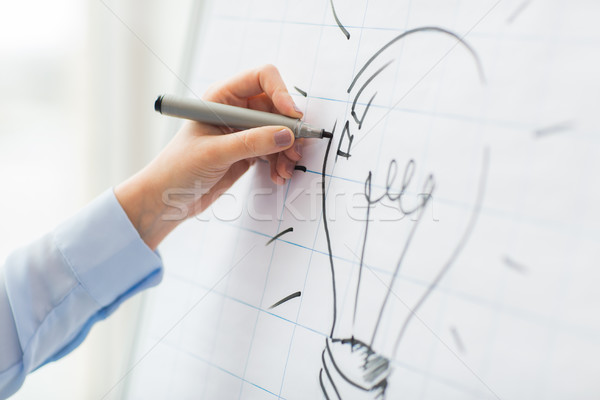 close up of hand drawing light bulb on flip chart Stock photo © dolgachov