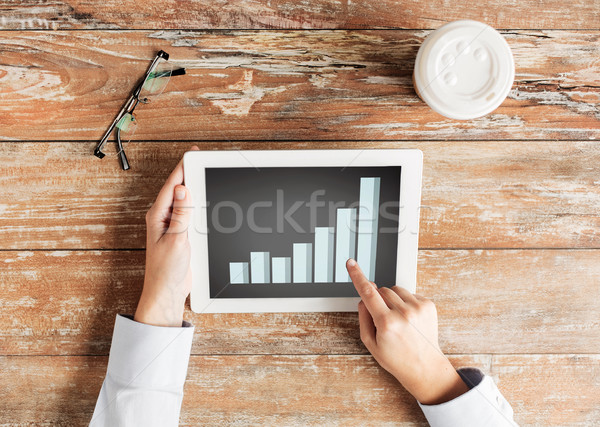 close up of female hands with chart on tablet pc Stock photo © dolgachov