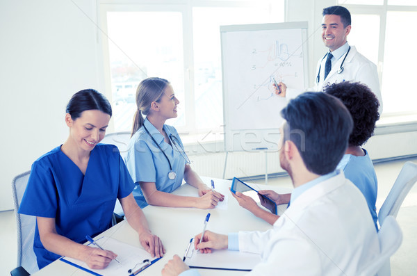 group of doctors on presentation at hospital Stock photo © dolgachov