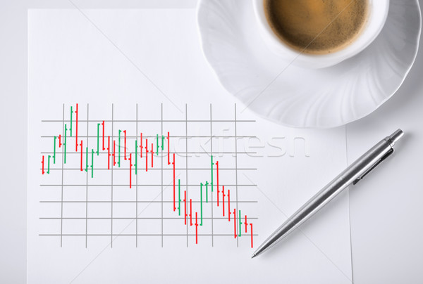 paper with forex chart in it and coffee Stock photo © dolgachov
